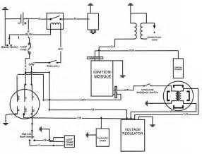 wiring diagram kazuma jaguar 500cc wiring get free image about wiring diagram