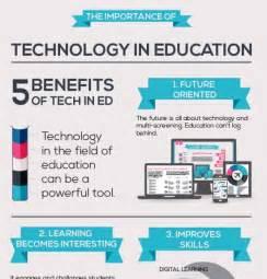 Technology Benefits Education Essay by Buy Original Essays Essay Computer Technology