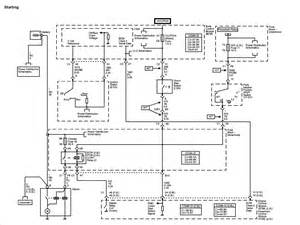 2005 saturn ion a wiring diagram from the ignition switch starter