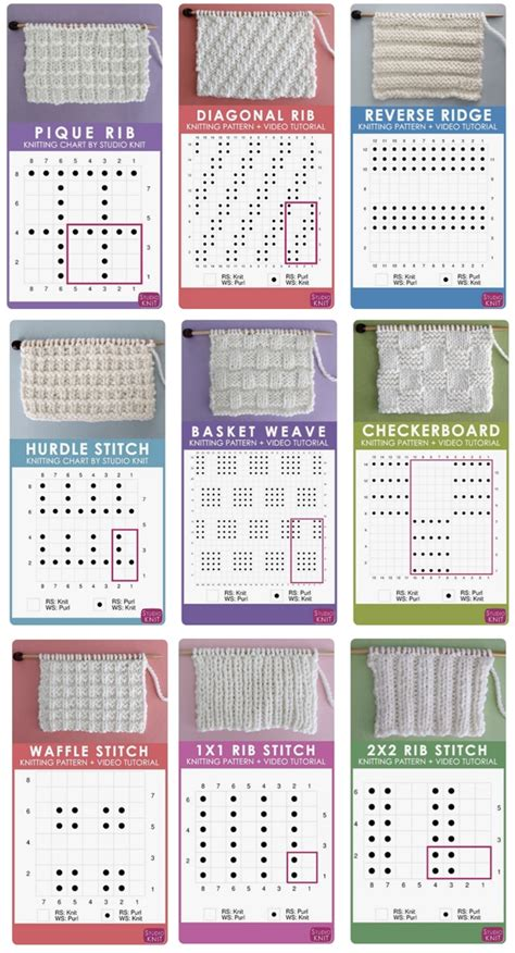 knit charts how to read a knitting chart for absolute beginners with