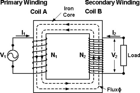 inductance between primary and secondary windings transformer