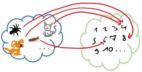 wann ist eine funktion ganzrational was ist eine funktion mathe artikel 187 serlo org