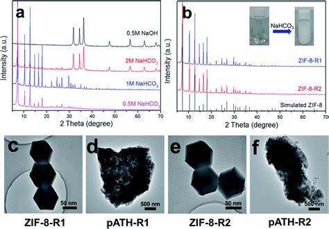 xrd pattern of zif 8 interfacial engineering of renewable metal organic