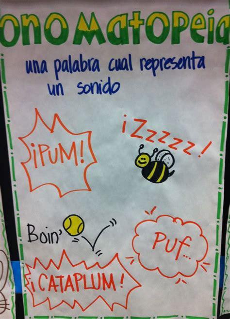 preguntas en voz pasiva español mejores 158 im 225 genes de espa 241 ol en pinterest aprender