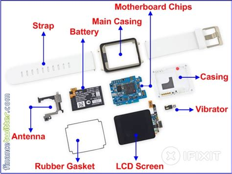 smartwatch block diagram what s new about new media the smart as an