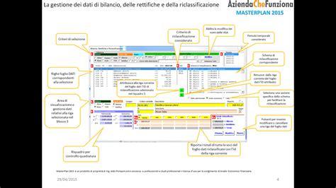 controllo di gestione nelle banche www excelchefunziona excel che funziona