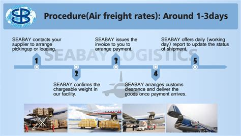 reliable company shipping rates from china to usa buy shipping rates from china to usa