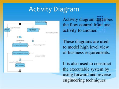 activity diagram ppt activity diagram in uml ppt images how to guide and refrence