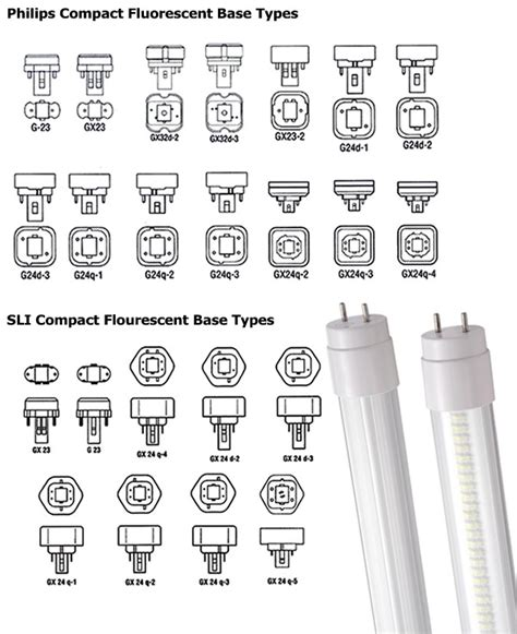 light bulb types chart light bulb types chart types of incandescent l bases