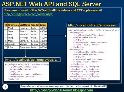 tutorial asp net web api 2 sql server net and c video tutorial asp net web api