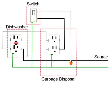 Wiring Diagram Disposal Garbage Disposal Dishwasher Wiring Diagram Garbage