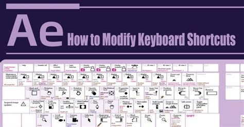 How To Modify Keyboard Shortcuts Of After Effects After Effects List Template