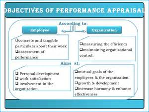 performance objective template performance appraisal ppt hrm