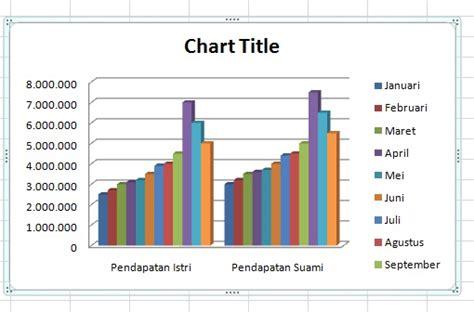 cara membuat judul pada grafik di excel 2010 cara membuat grafik pada microsoft excel 2007 panduan