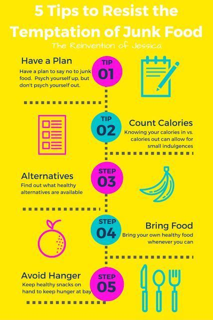 Resisting The Food Temptation by 17 Best Ideas About How To Resist Temptation On