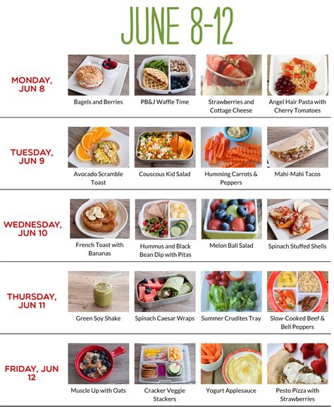printable toddler meal planner healthy meal plans for kids toddler meal plans meals