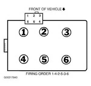 2001 Ford Escape Firing Order 2001 Ford Escape Firing Order Autos Post