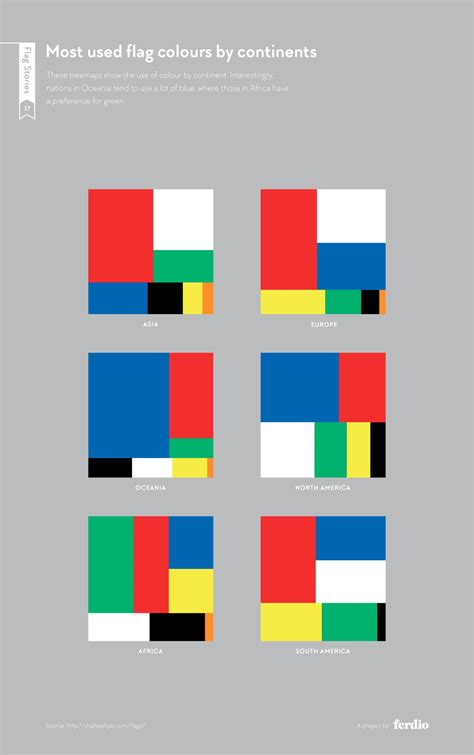 flag colors the stories flag design hotfoot design