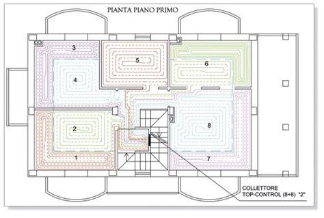 calcolo riscaldamento a pavimento rdz la corretta progettazione degli impianti pavimento