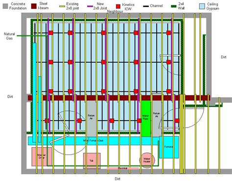 Ceiling Joist Layout by Kinetics Icw Ceiling Isolator Layout Avs Forum Home