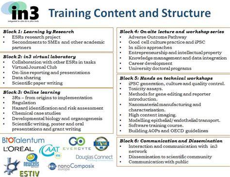 scientific paper writing software scientific paper writing software