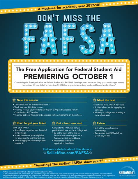 Mba Financial Aid Tips by Couponing Tips