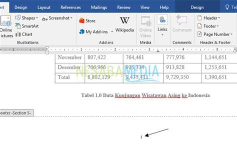 cara membuat salah satu halaman di word menjadi landscape cara membuat nomor halaman di word untuk pemula 100 rapi