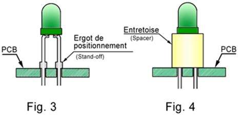 definition of infrared diode definition de diode laser 28 images definition diode parfaite 28 images pointeur laser vert