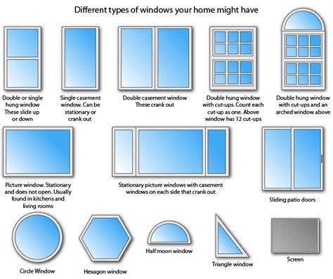 styles of windows windows siding company st louis gutter siding st
