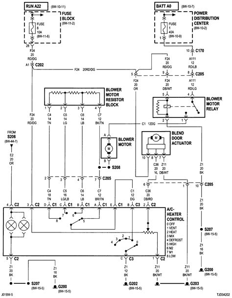 2000 jeep wrangler heater blower wiring diagram free