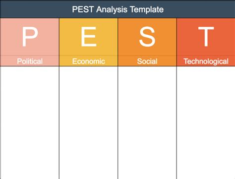 Pest Analysis Tool Strategy Training From Epm Pest Template