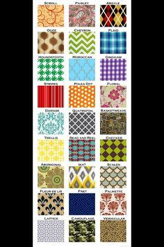 pattern for name in javascript patterns on pinterest vector pattern amy butler and rugs