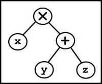 ocaml pattern matching variables m3ga blog