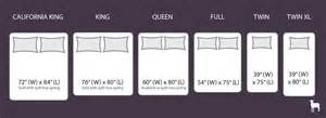 mattress size chart which mattress is right for you