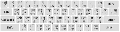 keyboard layout for krishna font file devanagari keyboard png wikimedia commons