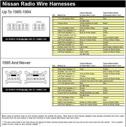 panasonic car stereo wire colors nilza wiring diagram schematic