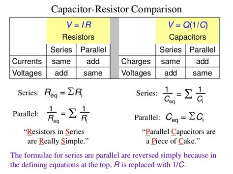 difference between resistor in series and parallel capacitor circuits series images