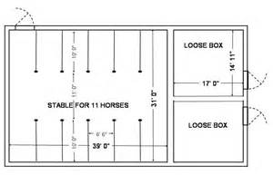how big is a stable door modelling questions help and