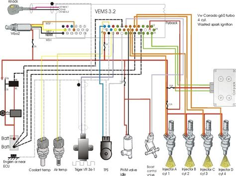 car wiring diagrams explained wiring diagram and