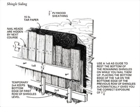 cabins a guide to 1552093735 libro cabins a guide to building your own nature retreat di david r stiles jeanie stiles