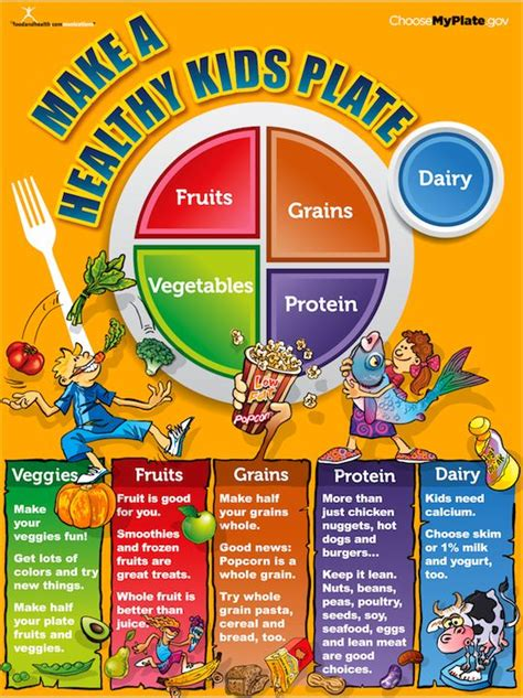 The Idea Dieting Real Facts by 25 Best Ideas About Healthy Children On