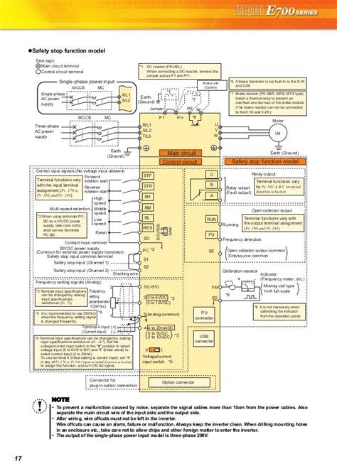Famous inverter mitsubishi d700 circuit diagram vignette wiring diagram inverter mitsubishi fresh wiring diagram inverter new asfbconference2016 Choice Image