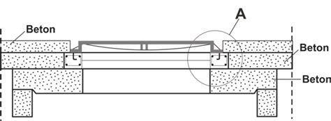 Fly Grating Grill Deck Drain Tutup Saluran 1 prosedur pemasangan manhole cover infiniferro