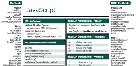 tutorialspoint jquery pdf jquery pdf download phpsourcecode net