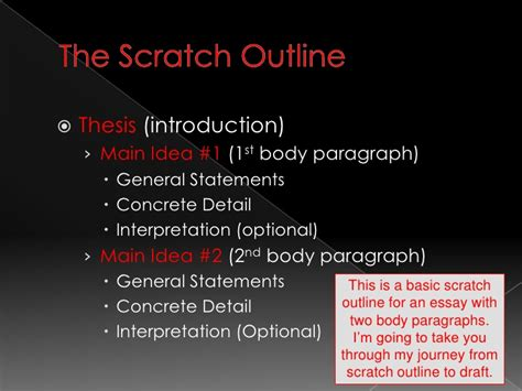 essay template word from the scratch outline to the essay draft