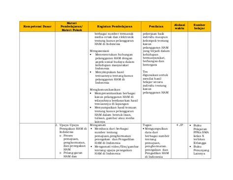 format laporan observasi lapangan laporan hasil observasi lapangan contoh club