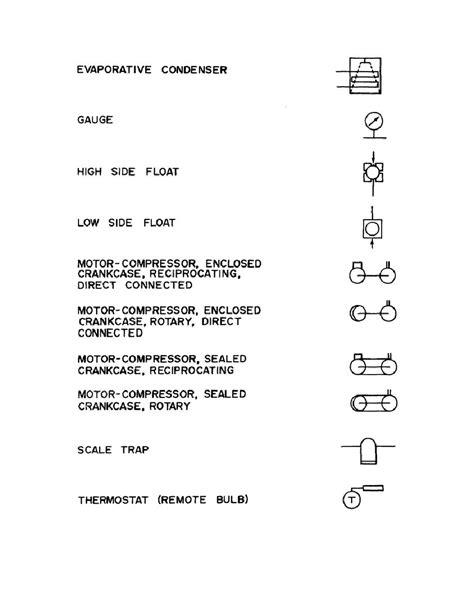 figure 4 16 refrigeration symbols