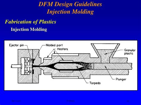 design guidelines for injection moulding ppt design for manufacturing and assembly powerpoint