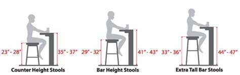 standard bar top height stool height how much is enough mbwfurniture