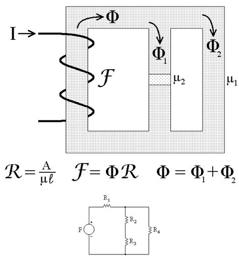 flux inductor flux capacitor inductor 28 images circuit elements from zero modes in hybrid superconductor